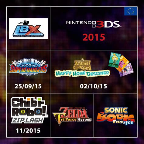 nintendo ds line up nintendo wii u and 3ds line up for 2015 and early 2016