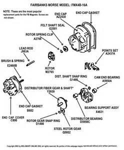 fairbanks mag parts