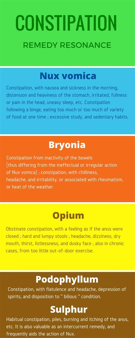 Homeopathy For Mommies Detox by 25 Best Ideas About Constipation Remedies On