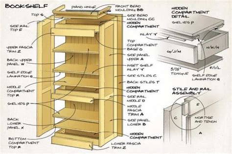 hidden compartment bookshelf canadian woodworking magazine
