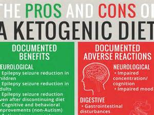 adverse reactions to ketogenic diets caution advised the paleo