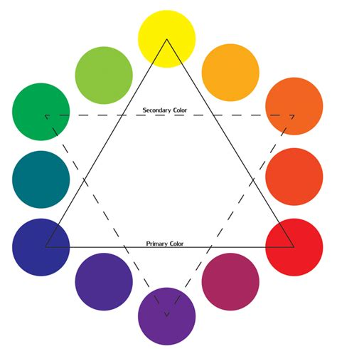 color wheel scheme 4 tips for finding the perfect color scheme for your blog