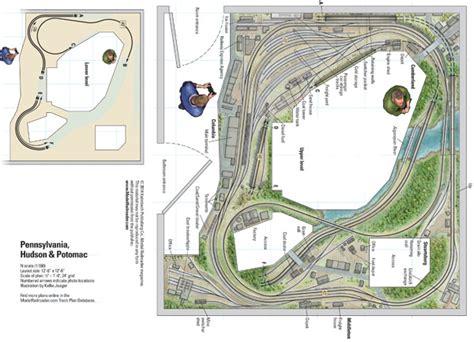 online train layout design n scale pennsylvania hudson potomac modelrailroader com