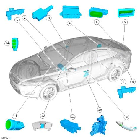 skillfeed graphic design layout bootc mondeo keyless electric boot latch will not open the car