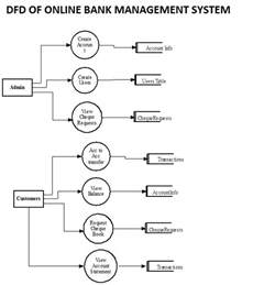 Car Rental Management System Project Documentation Course Management System Project Report