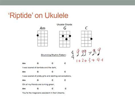 ukulele tutorial for riptide the ukulele intro youtube