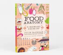 food anatomy julia rothman 1612123392 julia rothman food anatomy at buyolympia com