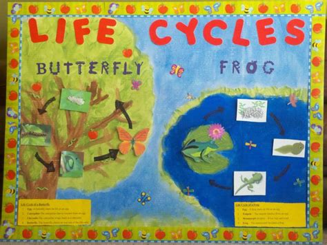 themes for christian education 69 best images about bulletin boards on pinterest