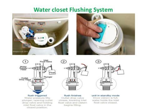 Do It Yourself Plumbing Denver by Bidet Plumbing Explained Doityourself Plumbing