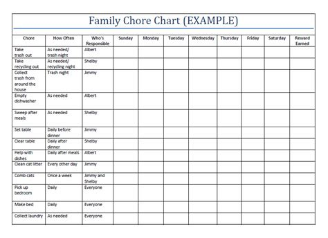 Household Chore Chart Template by Household Chore Printable Family Chore Charts Template