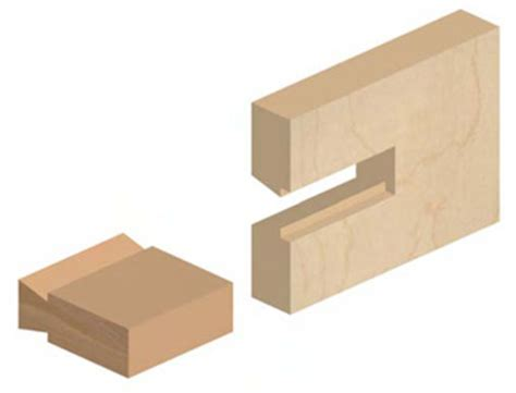 dovetail template maker the dovetail joint with a dovetail jig beyond the basics