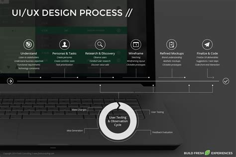 keep position of ui while using horizontal layout group 8 best images of best software wizard ui ux ux vs ui ui
