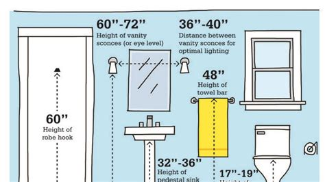standard height for bathroom towel bar towel rack height cosmecol