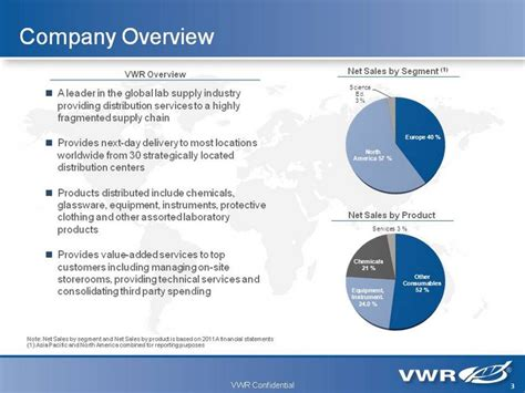 Deutsche Bank Leveraged Finance Conference October 10 Company Introduction Presentation