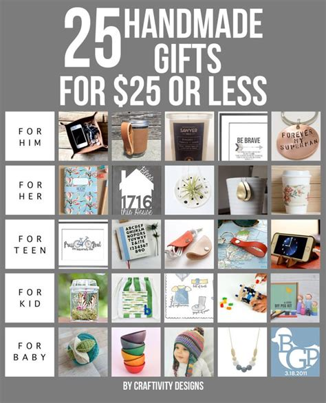 25 gift ideas 25 handmade gift ideas craftivity designs