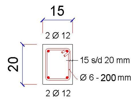 Libby Selimut Topi Standar Sni menghitung volume besi per m3 beton bertulang home design and ideas