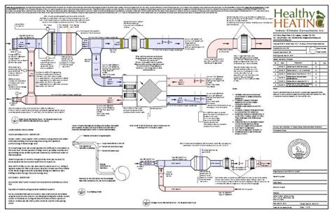 sle set 4 design drawings and specifications for