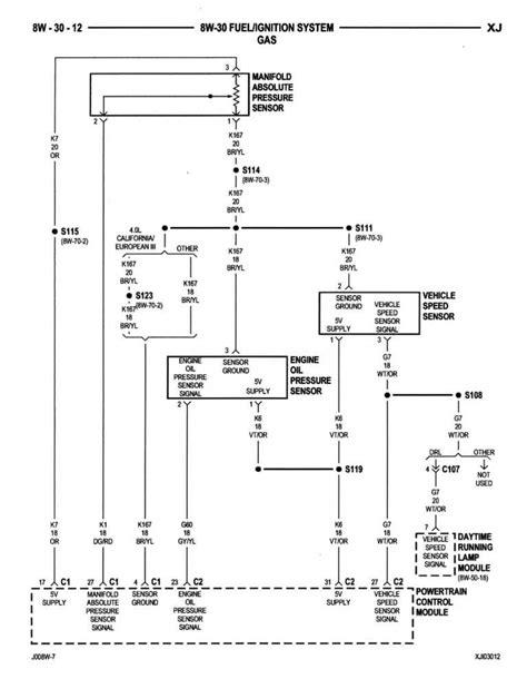 1997 tj pressure wiring diagram 35 wiring diagram