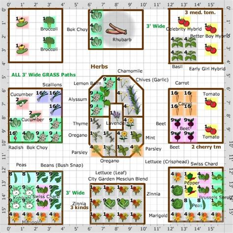 square foot garden layout ideas 25 trending square foot garden layout ideas on