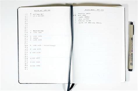 sle key log template bullet journal log