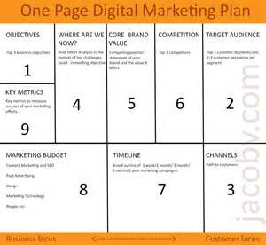 6 Month Marketing Plan Template by One Page Digital Marketing Plan To Grow Your Small