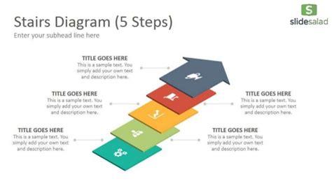 Stairs Diagrams Google Slides Presentation Template Presentation Slides