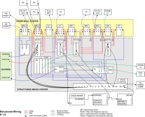network wiring diagram efcaviation