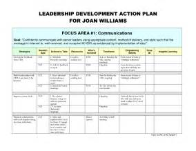 personal leadership plan template best photos of personal plan sle personal