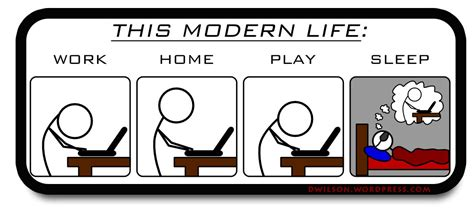 modern lifestyle modern faith health