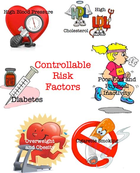 q risk for heart disease walk down the memory lane healthinfo what is