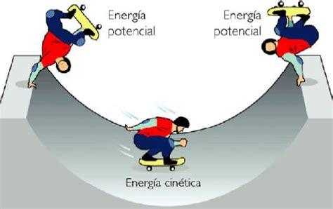 definicion corta de energia 3 corte paola04