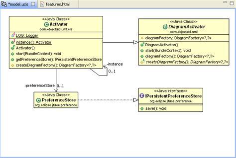 sequence diagram generator eclipse plugin eclipse uml diagram plugin