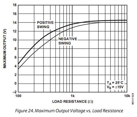 maximum voltage across resistor maximum voltage across resistor 28 images resistors learn sparkfun previous lecture energy