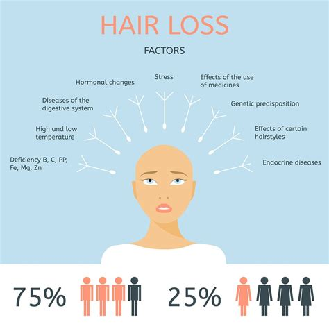 inositol for hair loss should you take it progressivehealth natural remedies for hair loss mother of health
