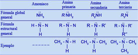 cadenas alifaticas y aromaticas quimica ii