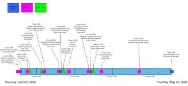 timeline template visio communication plan exle communication plan timeline