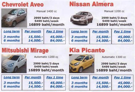 Car Rental Bangkok Cheap Cheap Cars For Rent Pattaya Start From 496 Baht Day East