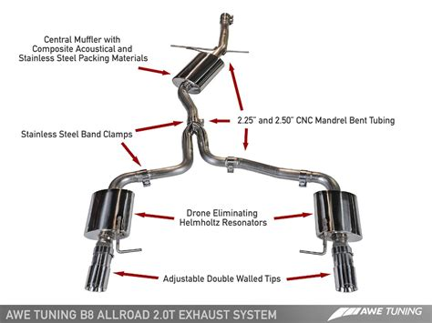 audi allroad exhaust system the awe tuning audi allroad touring edition exhaust awe