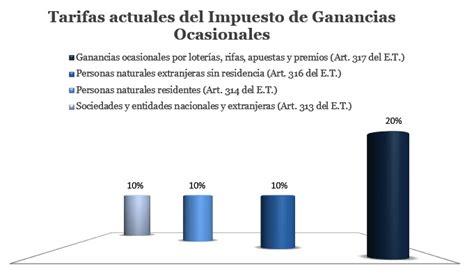 ganancias ocasionales en la reforma tributaria 2016 ganancias ocasionales exentas actualicese com