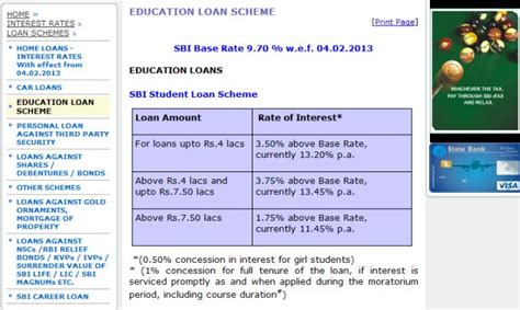 rate of interest for housing loan in sbi sbi bank housing loan interest rate 28 images sbi hdfc
