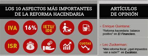 resumen de la reforma fiscal para 2015 16 en 20 medidas los claroscuros de la reforma hacendaria seg 250 n analistas