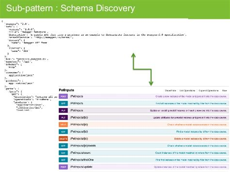 design pattern xml schema picking the right node js framework for your use case