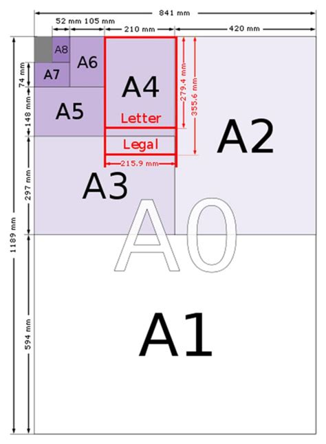card sizes international a size paper chart card