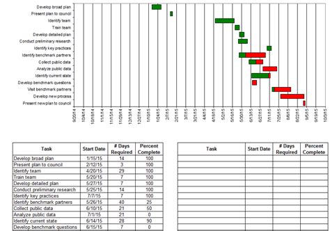 download gantt chart excel steps gantt chart excel template