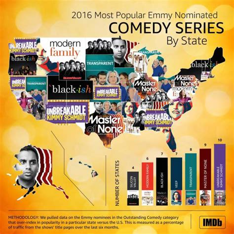 the most popular tv show in each state mental floss the list of the most popular drama and comedy tv show in