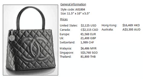chanel prices 2012 and chanel bags information