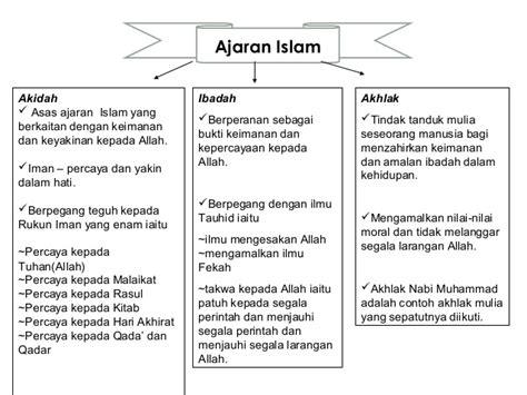 ajaran agama islam nilai agama dan kepercayaan