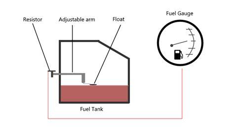 car fuel gauge sender unit  hamilton grimmer motors hamilton
