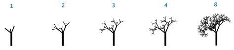 simple pattern programs in c recursion