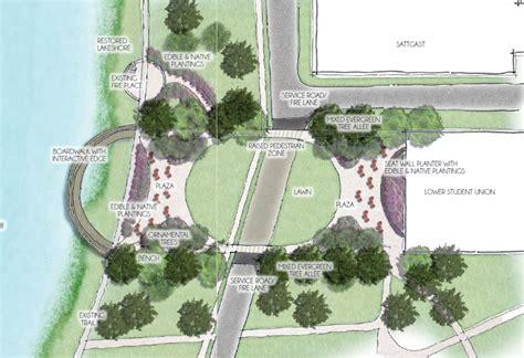 Landscape Master Landscape Master Plan Sustainability Bemidji State